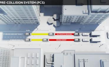 20150602-07-Nieuwe-Toyota-Auris-de-enige-14-procent-Wagon-met-standaard-automaat-en-up-to-date-actieve-veiligheid-PCS.jpg