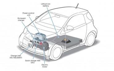 2012_01_iQ-EV-concept_5